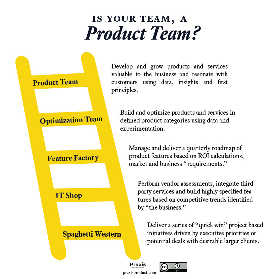 The Product Team Ladder